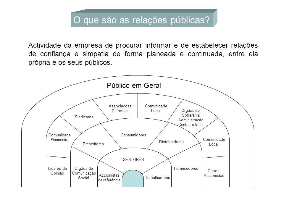 O que são as relações públicas? Actividade da empresa de procurar informar e de estabelecer relações de confiança e simpatia de forma planeada e conti