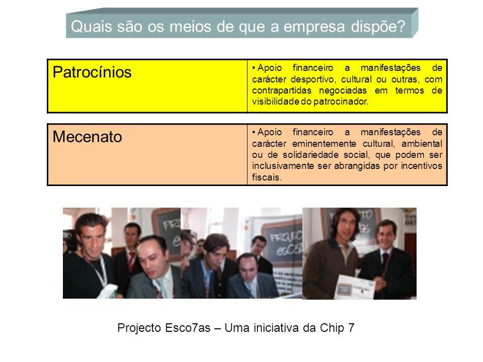 Patrocínios Apoio financeiro a manifestações de carácter desportivo, cultural ou outras, com contrapartidas negociadas em termos de visibilidade do pa