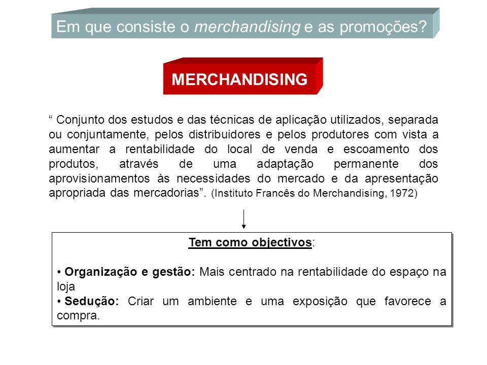 """Em que consiste o merchandising e as promoções? MERCHANDISING """" Conjunto dos estudos e das técnicas de aplicação utilizados, separada ou conjuntamente"""