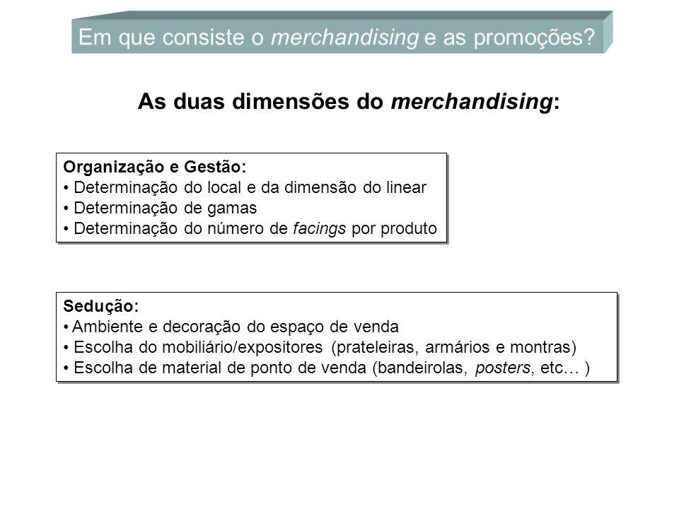 Em que consiste o merchandising e as promoções? As duas dimensões do merchandising: Organização e Gestão: Determinação do local e da dimensão do linea