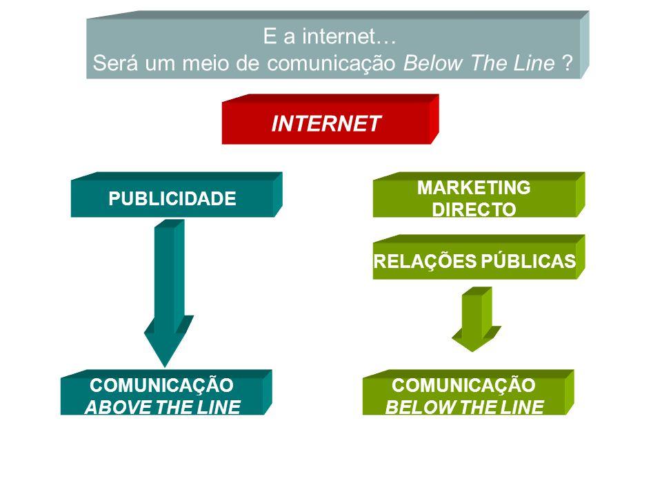 E a internet… Será um meio de comunicação Below The Line ? INTERNET PUBLICIDADE MARKETING DIRECTO RELAÇÕES PÚBLICAS COMUNICAÇÃO ABOVE THE LINE COMUNIC