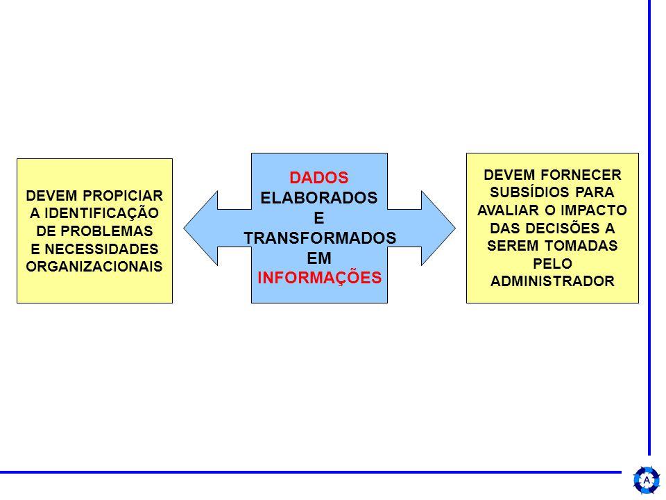 GESTÃO EMPRESARIAL PLANEJAMENTO PLANEJAMENTO ESTRATÉGICO E CONTROLE ACOMPANHAMENTO DAS ATIVIDADES DA EMPRESA EMPRESARIAL AUDITORIA SISTEMA DE PLANEJAMENTO DE SISTEMAS DE INFORMAÇÕES INFORMAÇÕES DESENVOLVIMENTO E MANUTENÇÃO DE SISTEMAS DE INFORMAÇÕES PROCESSAMENTO DE DADOS