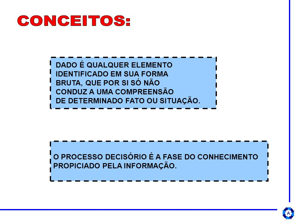 DADO QUANTIDADE DE PRODUÇÃO CUSTO DE MATÉRIA-PRIMA NÚMERO DE EMPREGADOS INFORMAÇÃO CAPACIDADE DE PRODUÇÃO CUSTO DE VENDA DO PRODUTO PRODUTIVIDADE DO FUNCIONÁRIO