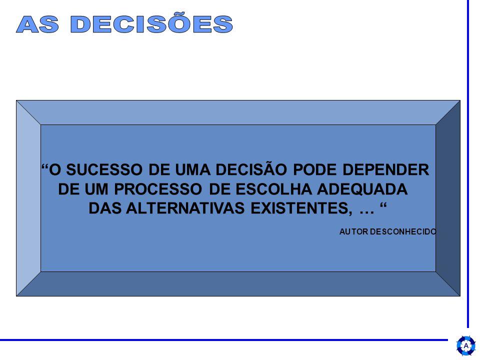 O SUCESSO DE UMA DECISÃO PODE DEPENDER DE UM PROCESSO DE ESCOLHA ADEQUADA DAS ALTERNATIVAS EXISTENTES, … AUTOR DESCONHECIDO