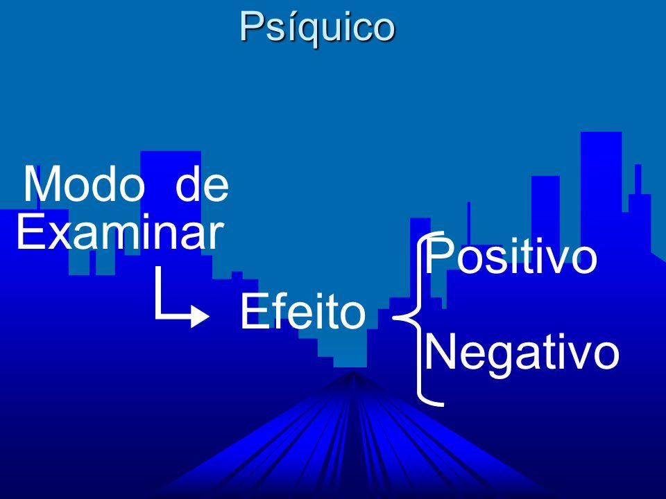 Psíquico Modo de Examinar Efeito Positivo Negativo