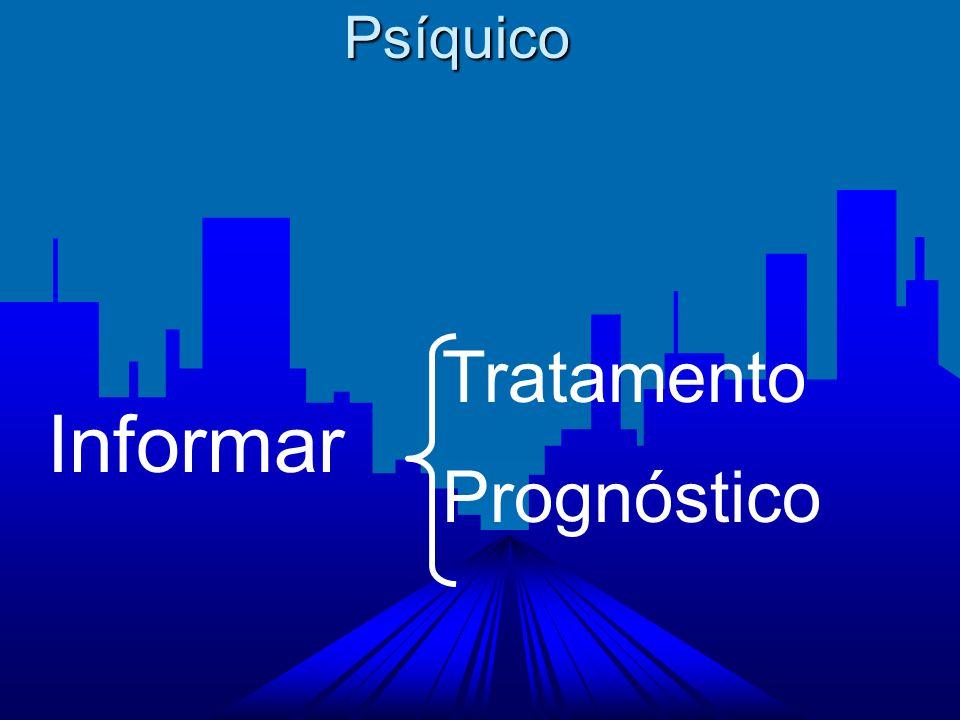 Psíquico Informar Tratamento Prognóstico
