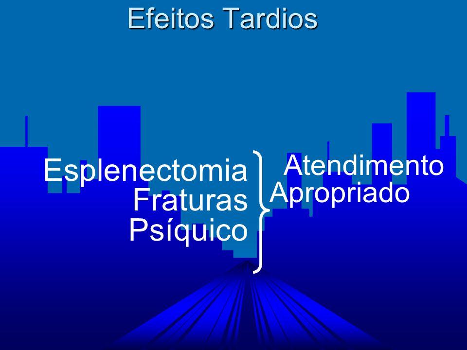 Efeitos Tardios Atendimento Apropriado Esplenectomia Fraturas Psíquico