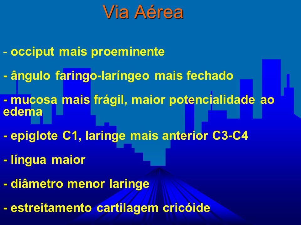 Via Aérea - occiput mais proeminente - ângulo faringo-laríngeo mais fechado - mucosa mais frágil, maior potencialidade ao edema - epiglote C1, laringe
