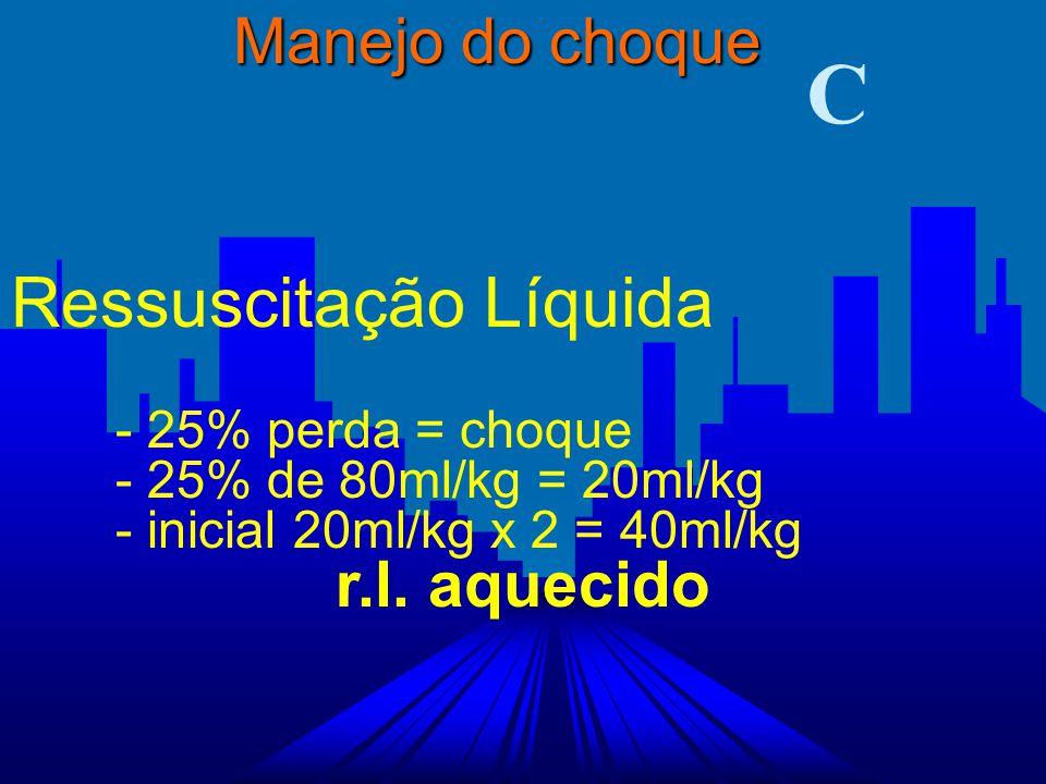 Manejo do choque Ressuscitação Líquida - 25% perda = choque - 25% de 80ml/kg = 20ml/kg - inicial 20ml/kg x 2 = 40ml/kg r.l. aquecido C