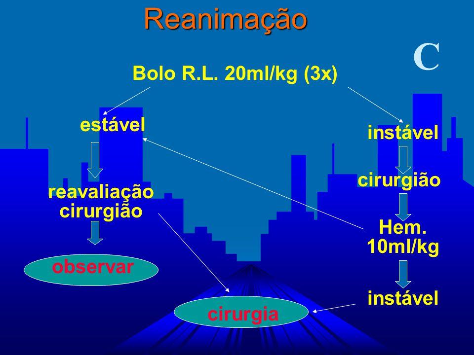 Reanimação Bolo R.L. 20ml/kg (3x) estável reavaliação cirurgião observar cirurgia instável cirurgião Hem. 10ml/kg instável C