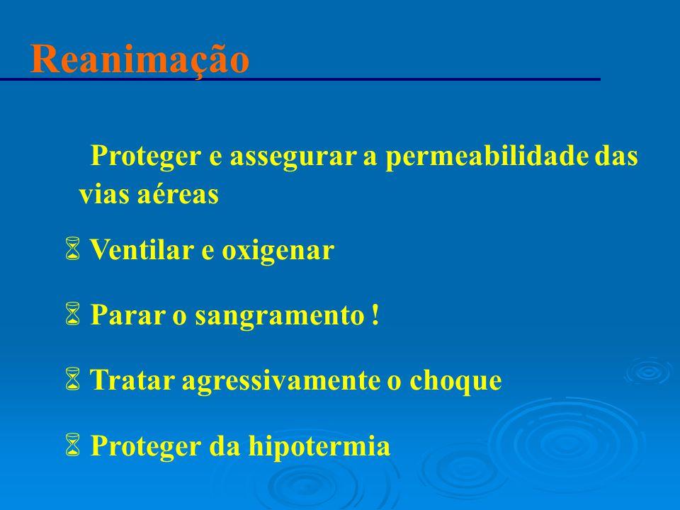 Reanimação 6 Proteger e assegurar a permeabilidade das vias aéreas 6 Ventilar e oxigenar 6 Parar o sangramento ! 6 Tratar agressivamente o choque 6 Pr