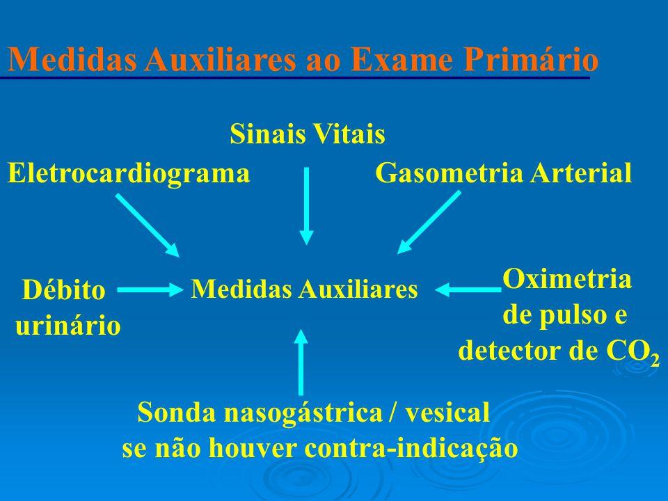 Medidas Auxiliares ao Exame Primário Sinais Vitais Eletrocardiograma Gasometria Arterial Medidas Auxiliares Débito urinário Sonda nasogástrica / vesic