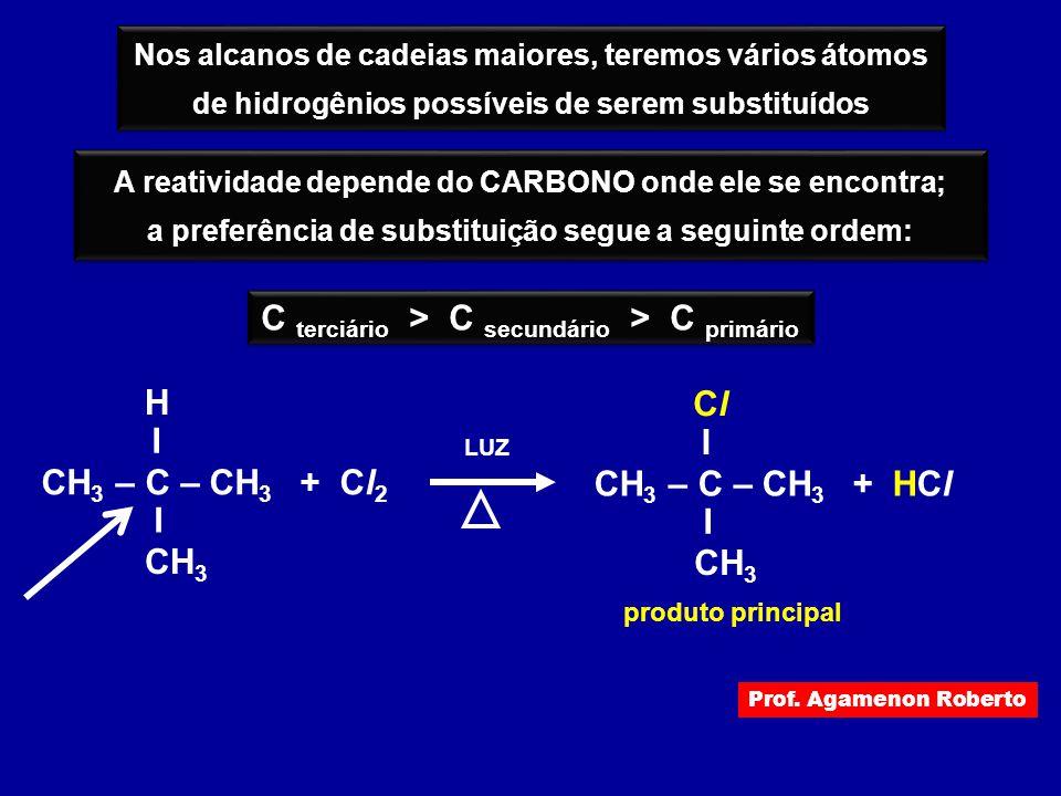 A reatividade depende do CARBONO onde ele se encontra; a preferência de substituição segue a seguinte ordem: A reatividade depende do CARBONO onde ele