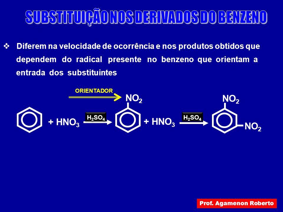  Diferem na velocidade de ocorrência e nos produtos obtidos que dependem do radical presente no benzeno que orientam a entrada dos substituintes + HN