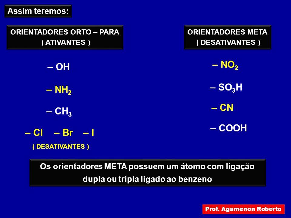 Assim teremos: ORIENTADORES ORTO – PARA ( ATIVANTES ) ORIENTADORES ORTO – PARA ( ATIVANTES ) – OH – NH 2 – CH 3 – Cl – Br – I ( DESATIVANTES ) ORIENTA