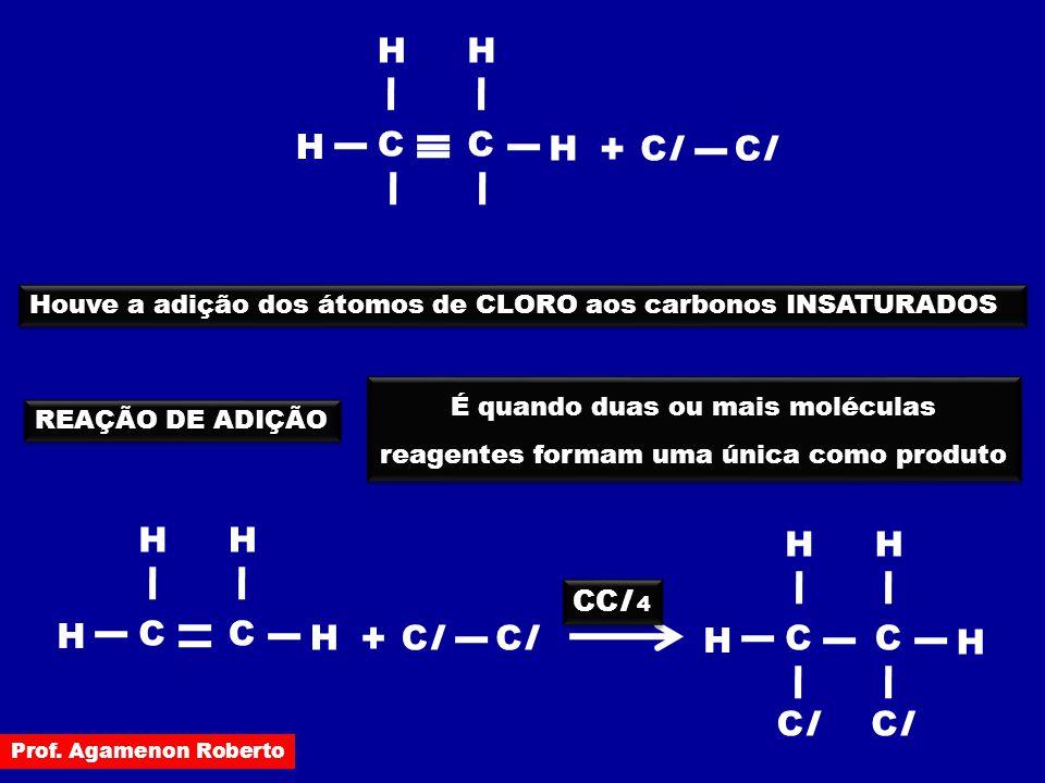 H H C H C H ClClClCl + H H C H C H ClClClCl + CCl 4 H H C H C H ClClClCl Houve a adição dos átomos de CLORO aos carbonos INSATURADOS REAÇÃO DE ADIÇÃO