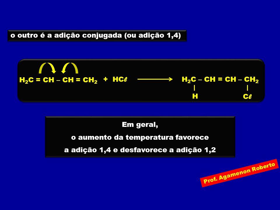 Prof. Agamenon Roberto o outro é a adição conjugada (ou adição 1,4) H 2 C = CH – CH = CH 2 H 2 C – CH = CH – CH 2 + HC l ClCl H Em geral, o aumento da