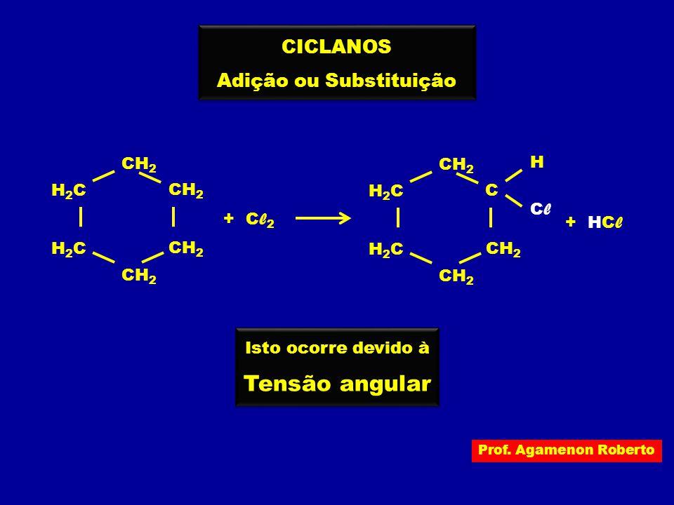 Prof. Agamenon Roberto CICLANOS Adição ou Substituição CICLANOS Adição ou Substituição CH 2 + C l 2 H2CH2C CH 2 H2CH2C C H2CH2C H2CH2C H ClCl + HC l I