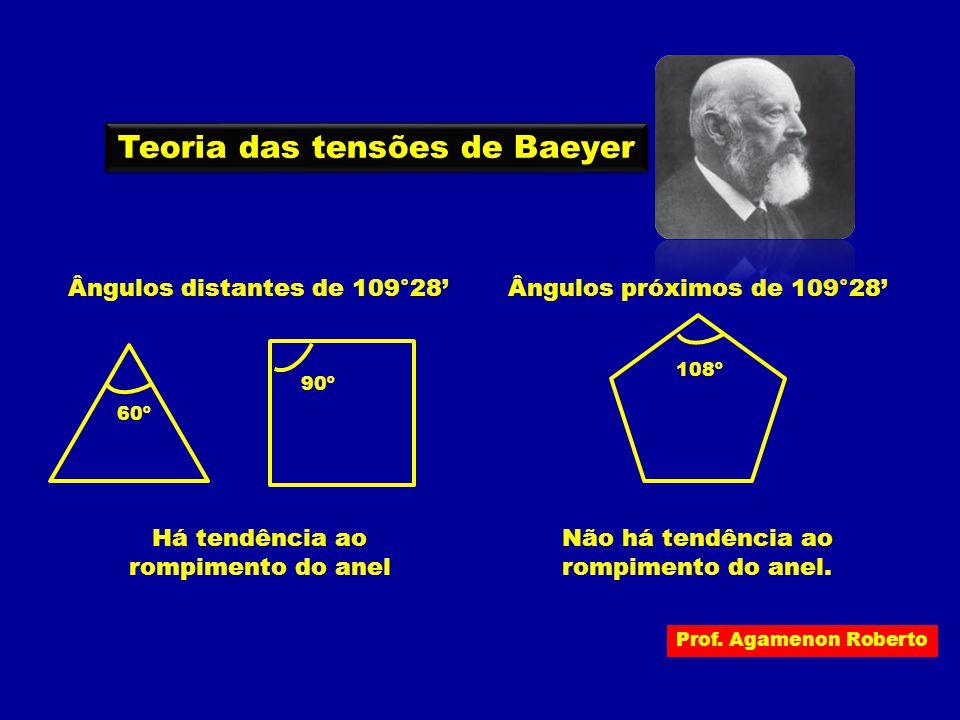 Prof. Agamenon Roberto Há tendência ao rompimento do anel Ângulos distantes de 109°28' 60º 90º Ângulos próximos de 109°28' Não há tendência ao rompime