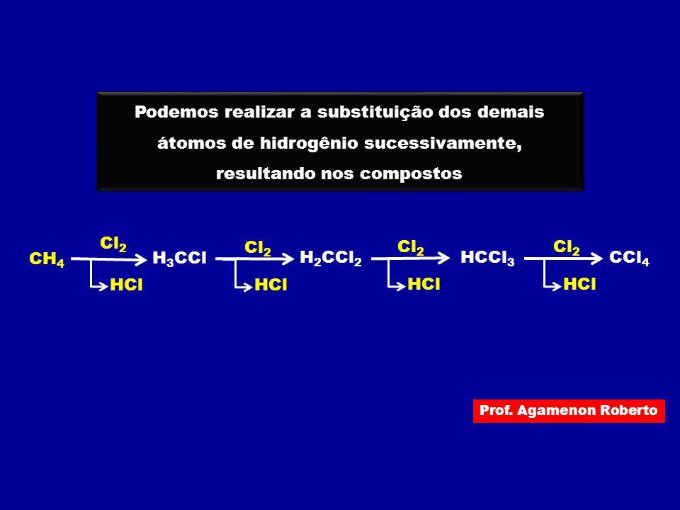 Podemos realizar a substituição dos demais átomos de hidrogênio sucessivamente, resultando nos compostos Podemos realizar a substituição dos demais át