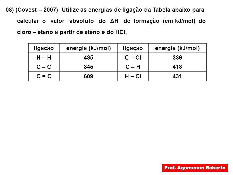 08) (Covest – 2007) Utilize as energias de ligação da Tabela abaixo para calcular o valor absoluto do ΔH de formação (em kJ/mol) do cloro – etano a pa