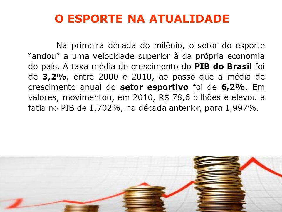 Estudo do Ministério do Esporte estima que o impacto econômico dos Jogos Olímpicos e Paraolímpicos sobre o PIB do Brasil será de R$ 22 bilhões até 2016, enquanto que, no período de 2017 a 2027, atingirá R$ 27 bilhões.