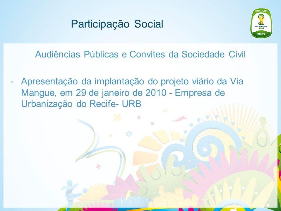 Participação Social Audiências Públicas e Convites da Sociedade Civil -Audiência Pública na Câmara dos Deputados - Planos e Programas de Turismo para a Copa das Confederações e Copa do Mundo 2014.