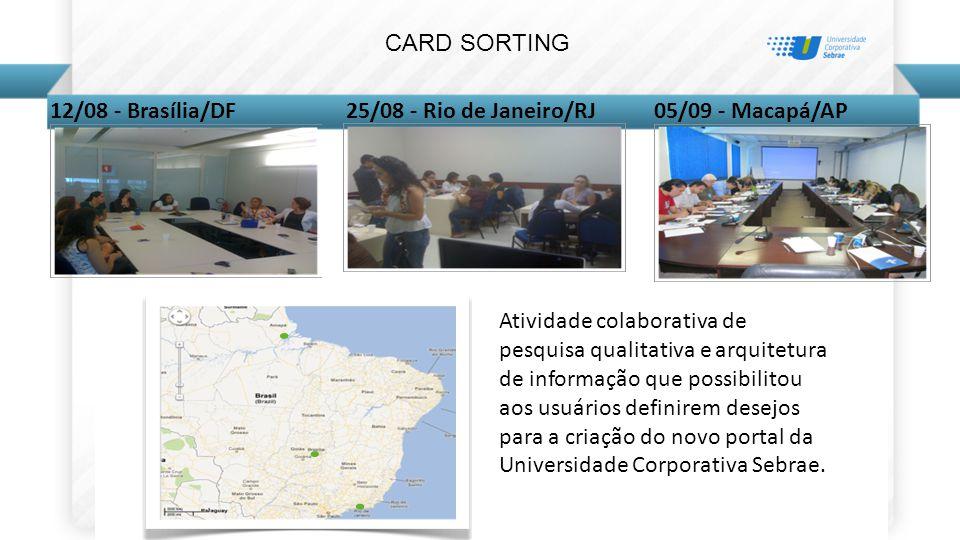 CARD SORTING Atividade colaborativa de pesquisa qualitativa e arquitetura de informação que possibilitou aos usuários definirem desejos para a criação do novo portal da Universidade Corporativa Sebrae.