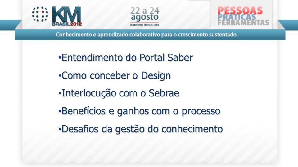 Entendimento do Portal Saber Entendimento do Portal Saber Como conceber o Design Como conceber o Design Interlocução com o Sebrae Interlocução com o Sebrae Benefícios e ganhos com o processo Benefícios e ganhos com o processo Desafios da gestão do conhecimento Desafios da gestão do conhecimento