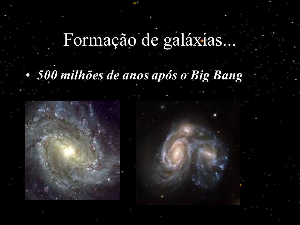 CRONOLOGIA DO UNIVERSO... Formação das estrelasestrelas 200 milhões de anos após o Big Bang