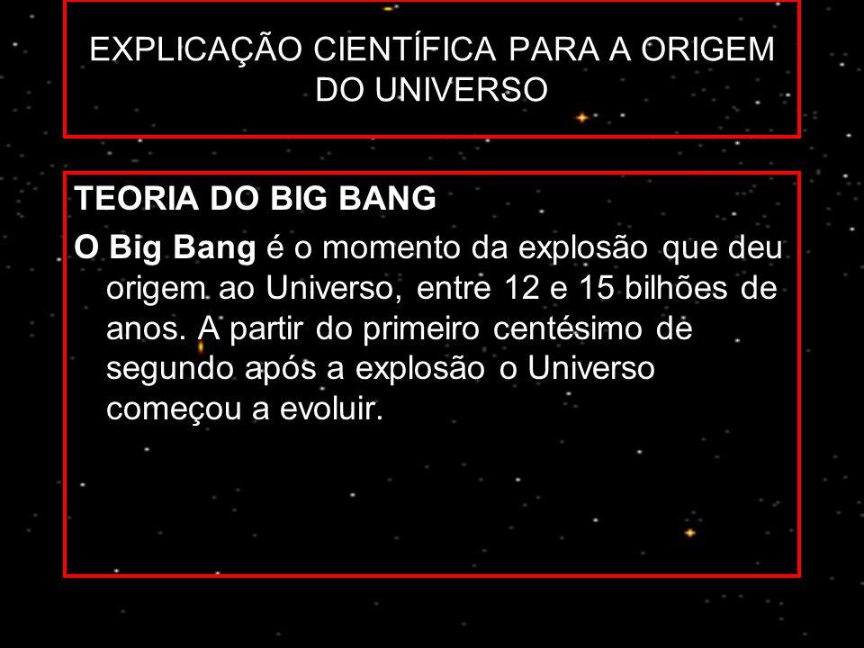 O Big Bang foi quem deu origem a expansão do universo a partir de seu estado inicial de alta compressão, numa explosão repentina.O resultado foi uma v