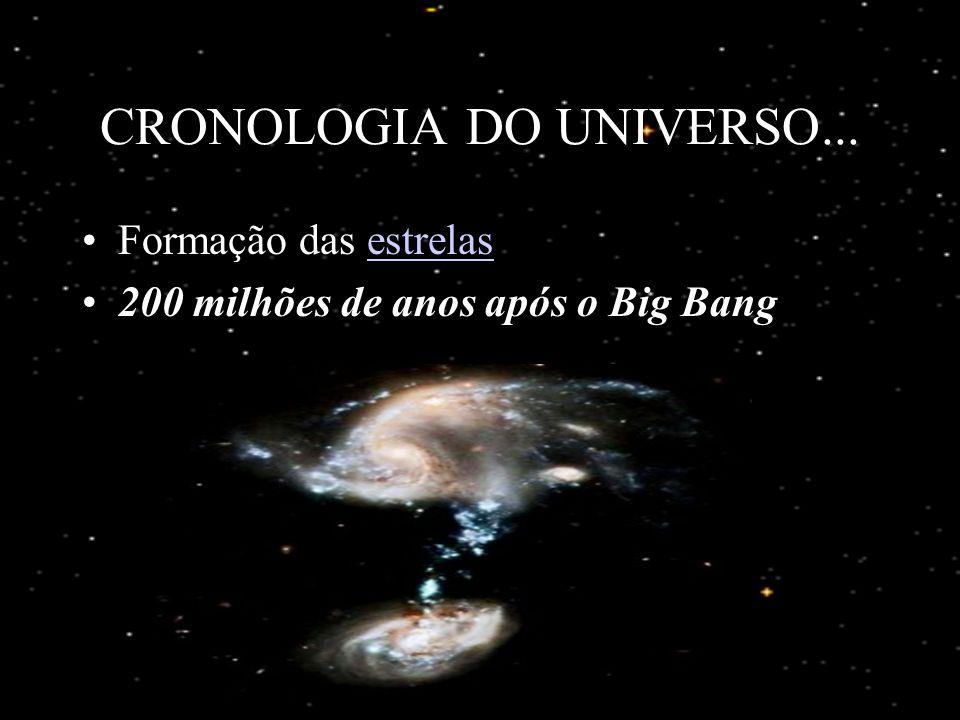 A EVOLUÇÃO DO UNIVERSO Teve início, logo após a explosão de uma bola de matéria compacta, densa e quente, com um volume aproximadamente igual ao volum