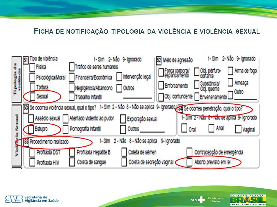 F ICHA DE NOTIFICAÇÃO TIPOLOGIA DA VIOLÊNCIA E VIOLÊNCIA SEXUAL