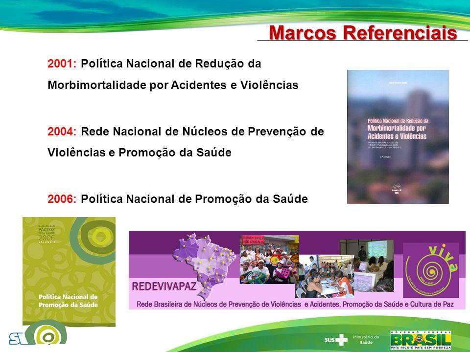 2001: Política Nacional de Redução da Morbimortalidade por Acidentes e Violências 2004: Rede Nacional de Núcleos de Prevenção de Violências e Promoção