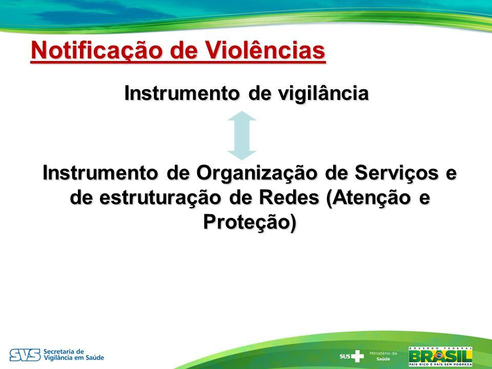 Instrumento de vigilância Instrumento de Organização de Serviços e de estruturação de Redes (Atenção e Proteção) Notificação de Violências