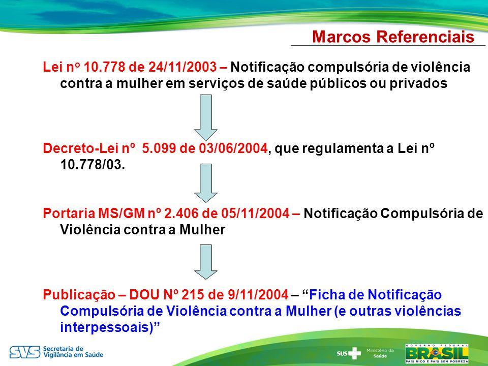 Lei n o 10.778 de 24/11/2003 – Notificação compulsória de violência contra a mulher em serviços de saúde públicos ou privados Decreto-Lei nº 5.099 de