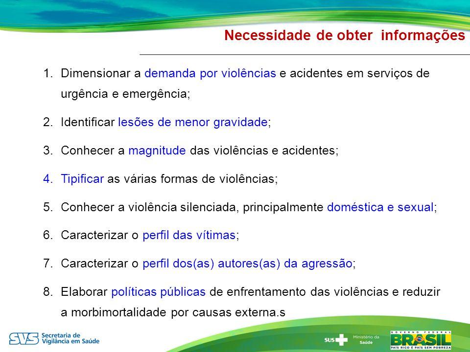 Necessidade de obter informações 1.Dimensionar a demanda por violências e acidentes em serviços de urgência e emergência; 2.Identificar lesões de meno