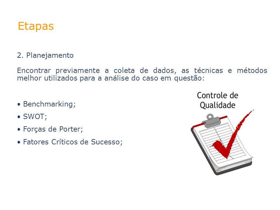 2. Planejamento Encontrar previamente a coleta de dados, as técnicas e métodos melhor utilizados para a análise do caso em questão: Benchmarking; SWOT