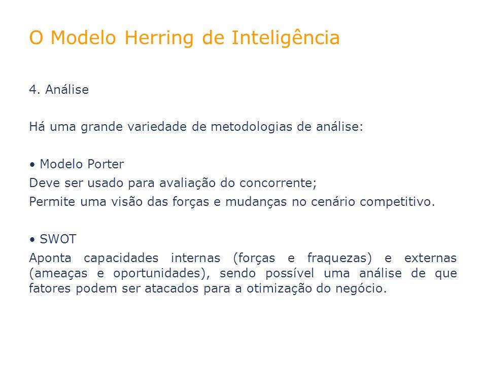 4. Análise Há uma grande variedade de metodologias de análise: Modelo Porter Deve ser usado para avaliação do concorrente; Permite uma visão das força