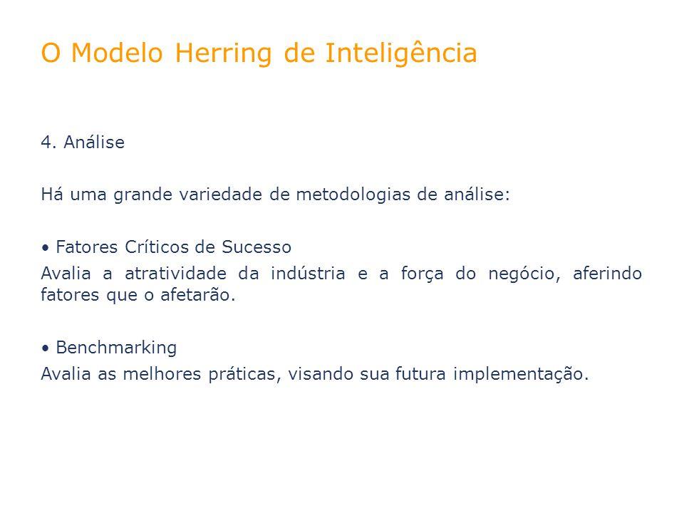 4. Análise Há uma grande variedade de metodologias de análise: Fatores Críticos de Sucesso Avalia a atratividade da indústria e a força do negócio, af