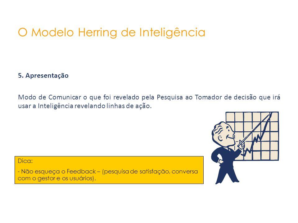 Dica: - Não esqueça o Feedback – (pesquisa de satisfação, conversa com o gestor e os usuários). O Modelo Herring de Inteligência 5. Apresentação Modo