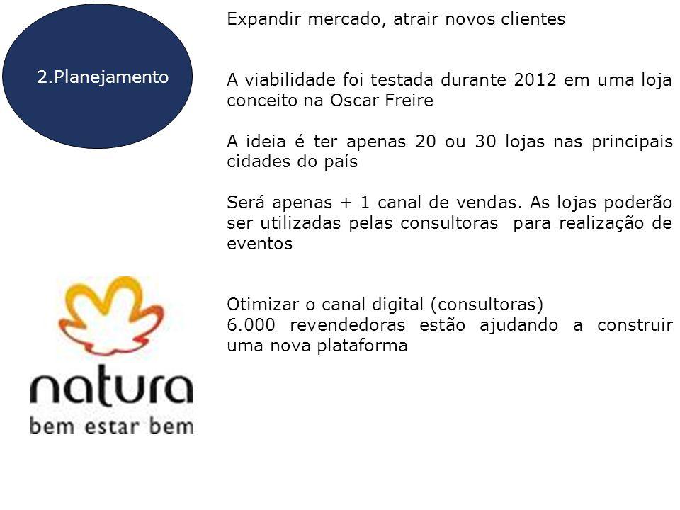 1.Avaliação das necessidades Expandir mercado, atrair novos clientes A viabilidade foi testada durante 2012 em uma loja conceito na Oscar Freire A ide