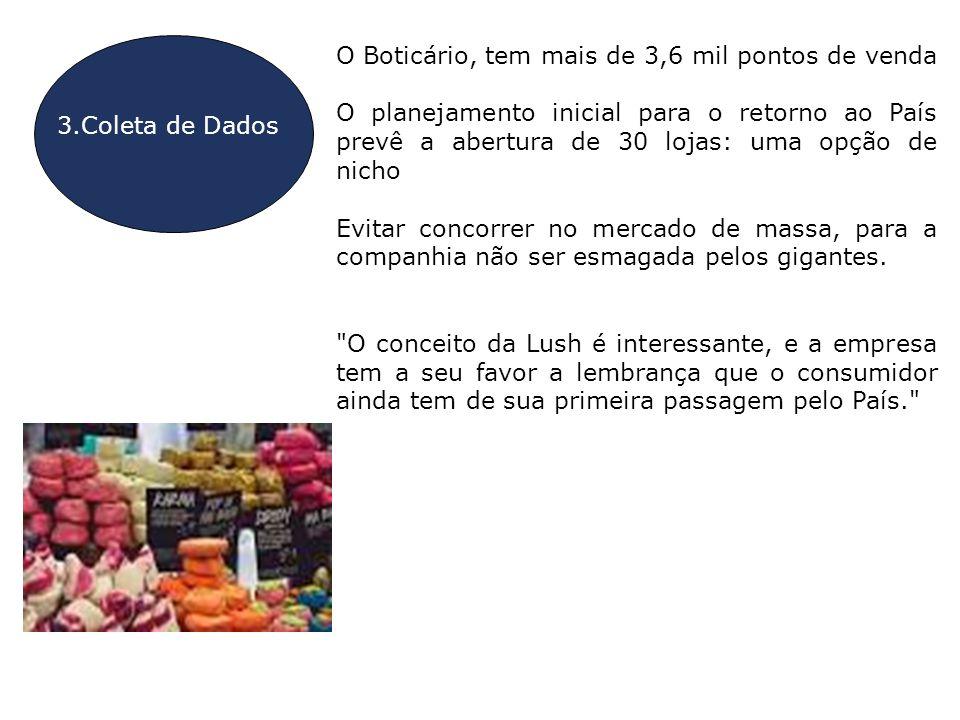 3.Coleta de Dados O Boticário, tem mais de 3,6 mil pontos de venda O planejamento inicial para o retorno ao País prevê a abertura de 30 lojas: uma opç