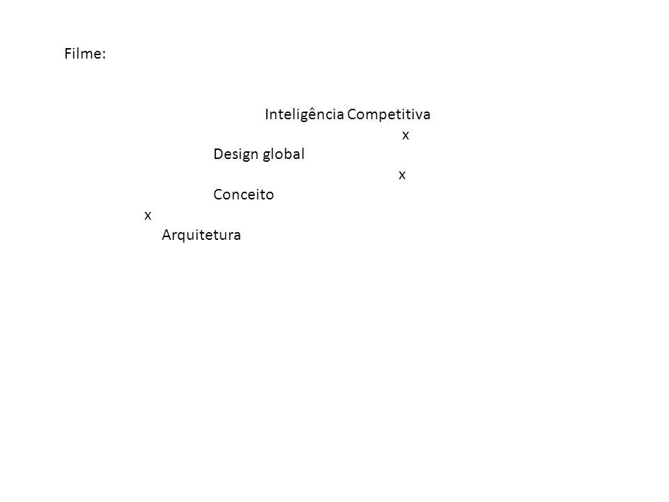 Filme: Inteligência Competitiva x Design global x Conceito x Arquitetura