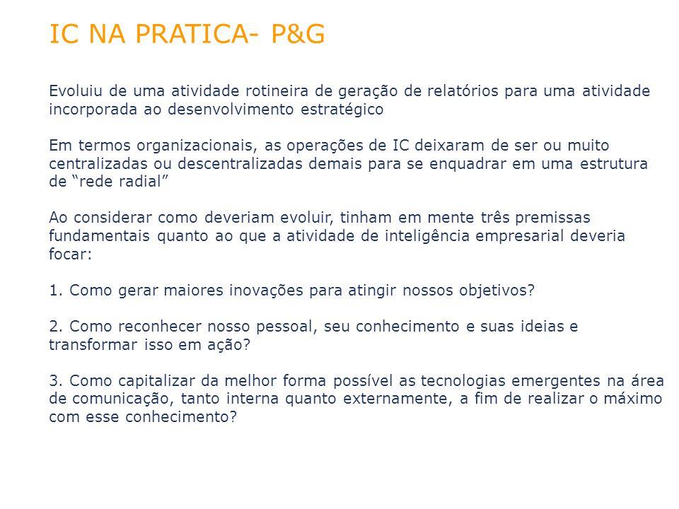 IC NA PRATICA- P&G Evoluiu de uma atividade rotineira de geração de relatórios para uma atividade incorporada ao desenvolvimento estratégico Em termos