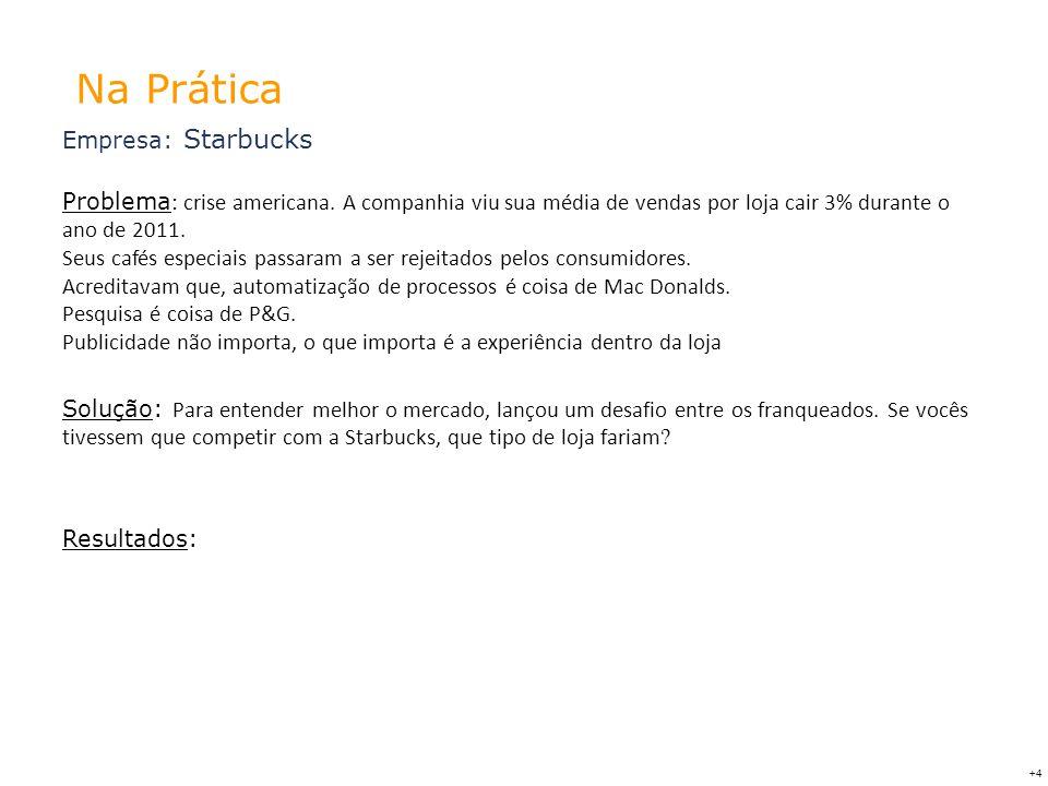 Na Prática Empresa: Starbucks Problema : crise americana. A companhia viu sua média de vendas por loja cair 3% durante o ano de 2011. Seus cafés espec