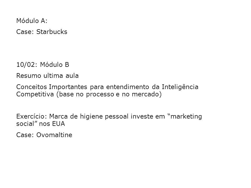 Módulo A: Case: Starbucks 10/02: Módulo B Resumo ultima aula Conceitos Importantes para entendimento da Inteligência Competitiva (base no processo e n