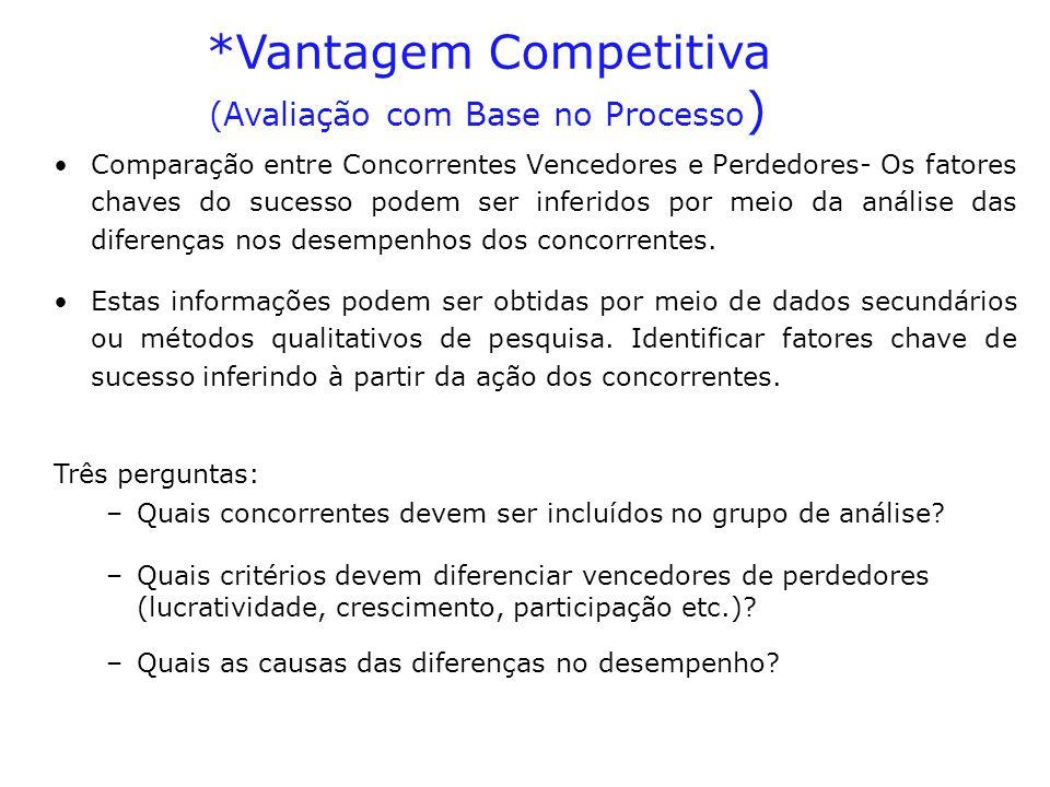 Comparação entre Concorrentes Vencedores e Perdedores- Os fatores chaves do sucesso podem ser inferidos por meio da análise das diferenças nos desempe