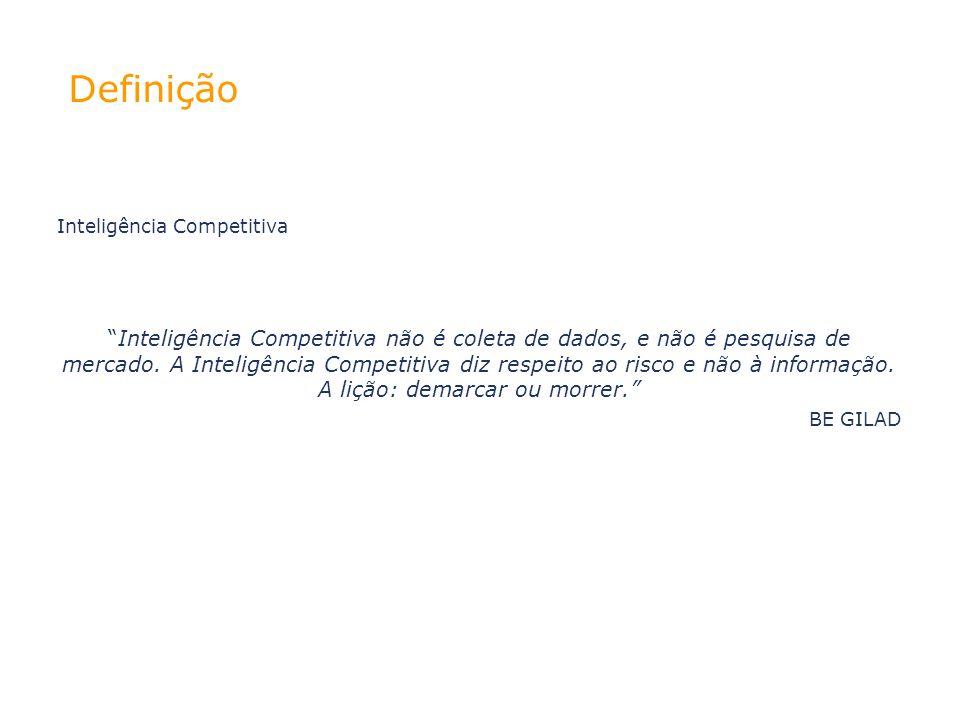1.Avaliação das necessidades 2.Planejamento 3.Coleta de Dados 4.Análise 5.Apresentação Fonte: E a concorrência não levou.