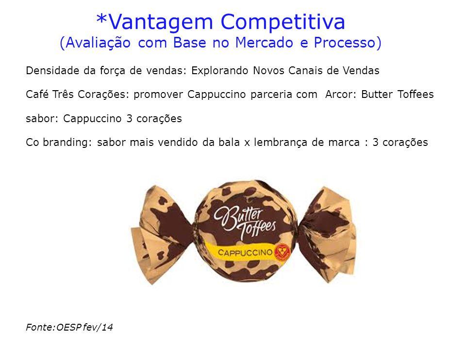 Densidade da força de vendas: Explorando Novos Canais de Vendas Café Três Corações: promover Cappuccino parceria com Arcor: Butter Toffees sabor: Capp